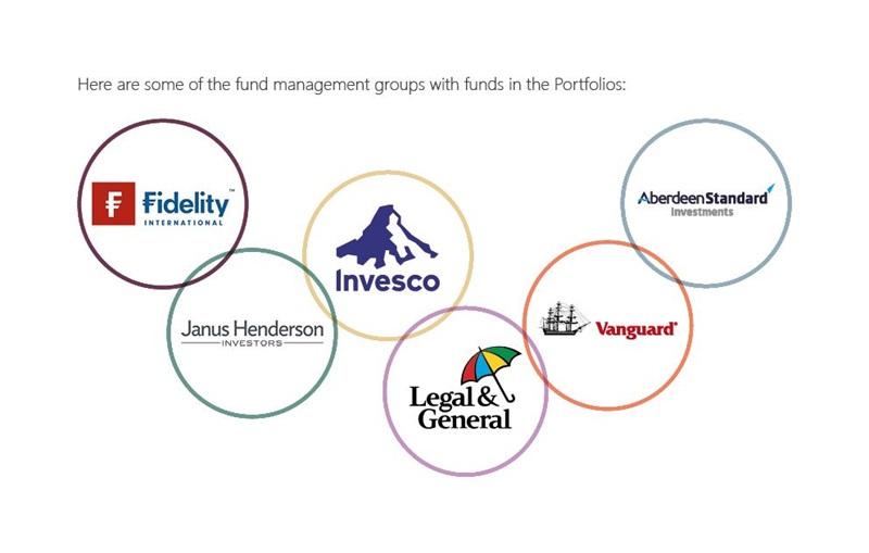 6 interlocking circles with - fidelity, janus henderson, invesco, legal and general, vangaurd, aberdeen standard investments inside