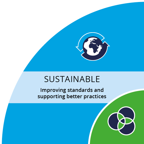 quarter section of diagram - sustainable